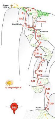 11 plánek cesty