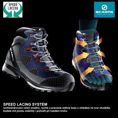 Scarpa Kailash GTX shark/lake blue